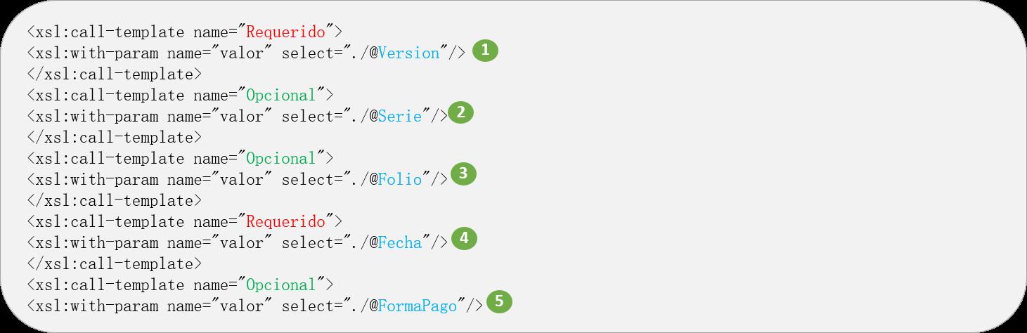 Fragmento xslt-Secuencia de atributos de cadena original